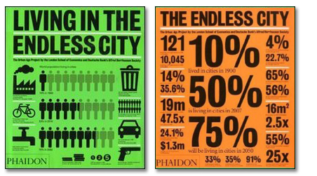 Living in the Endless City by Ricky Burdett and the London School of Economics